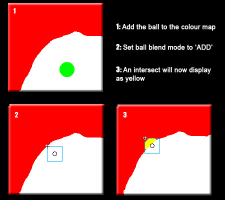 Blend Mode collision detection
