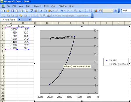 Chart swingpants game lab regression curve formula in excel from sample data ccuart Images